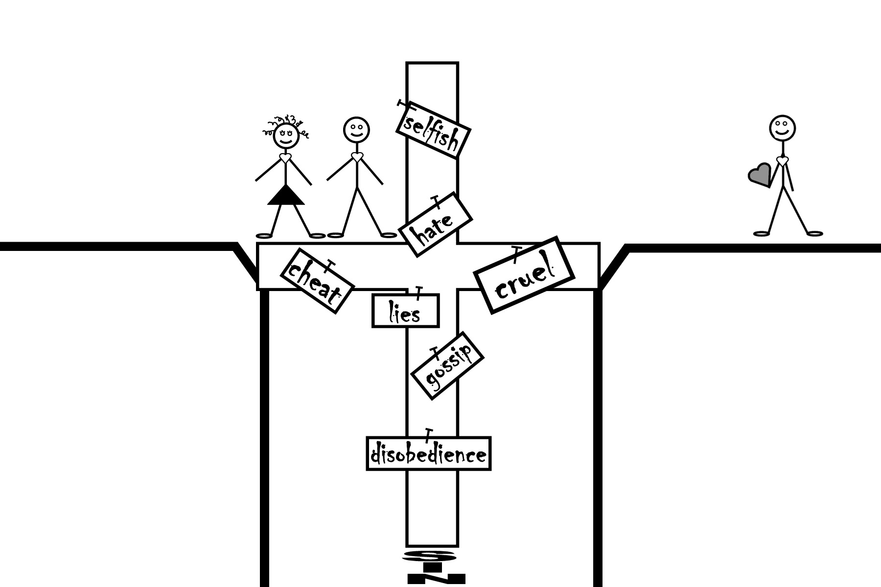 picture about Abc's of Salvation Printable named The Bridge (Being familiar with Salvation) For Youngsters Sunday